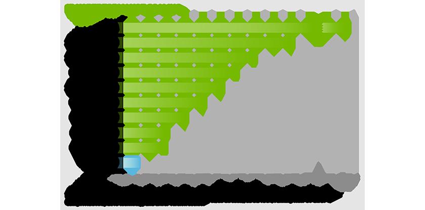 Die Leistungskurve für Iray 2015