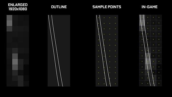 Ungenügende Abtastpunkte für Details der Halme bei 1920x1080 Auflösung