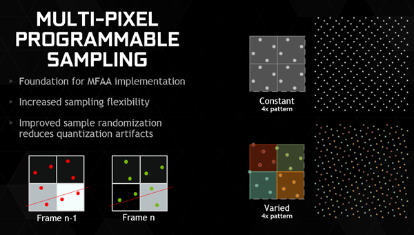 Multi-pixel Programmable Sampling
