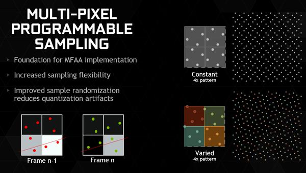 Technika Multi-pixel Programmable Sampling