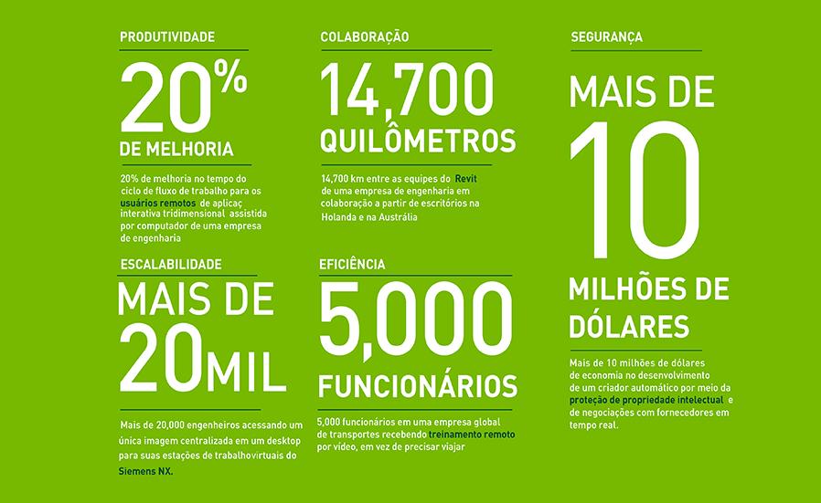 vGPU Infographic