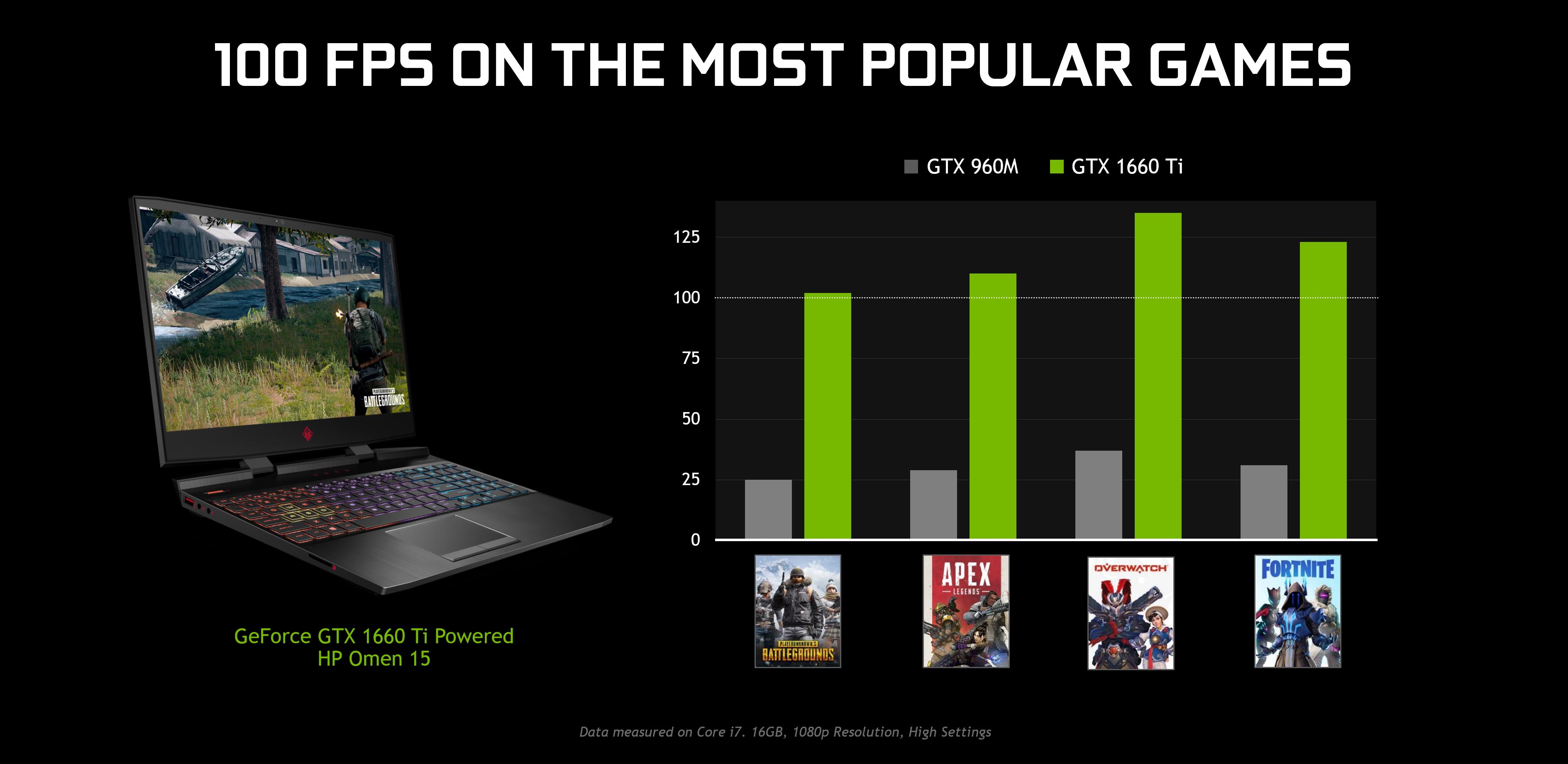 Introducing GeForce GTX 16-Series Laptops, Starting At $799