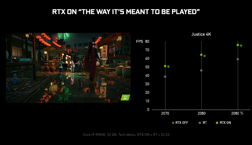 geforce-ces-2019-rtx-on-justice-performance-850px