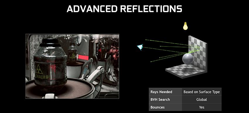 advanced-reflections-dxr-explainer-850px