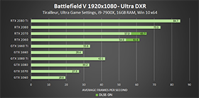 battlefield-v-ultra-dxr-1920x1080-geforce-gpu-performance-280px