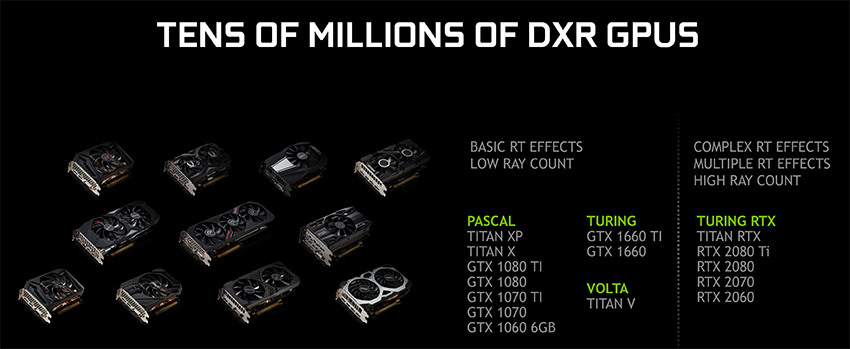 Accelerating The Real-Time Ray Tracing Ecosystem: DXR For GeForce RTX and GeForce GTX