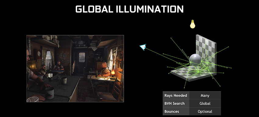 global-illumination-dxr-explainer-850px