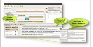 新しいNVIDIA CUDA Visual Profilerを使うとパフォーマンスの最適化が簡単におこなえます