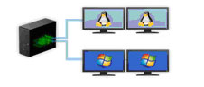 NVIDIA SLI Multi-OS