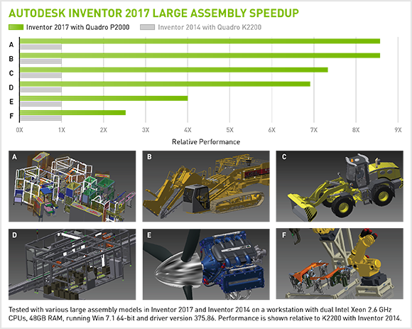 Autodesk Inventor 2017: Large Assembly