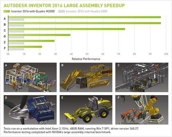 Autodesk Inventor 2015: Large Assembly