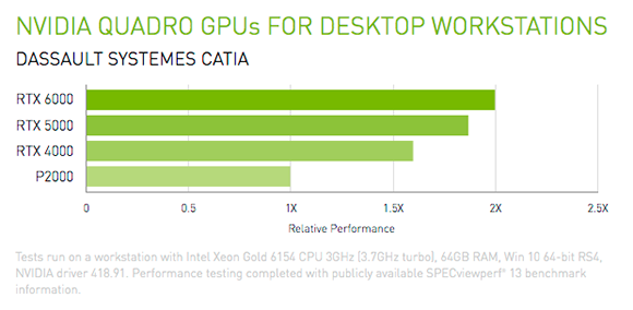 High Performance 3D Rendering with CATIA and NVIDIA Quadro | NVIDIA