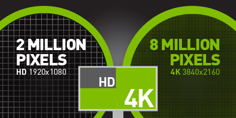 HD vs. 4K monitor resolutions