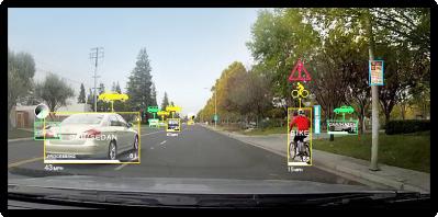 Self Driving Vehicles Development Platform Nvidia Drive