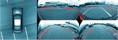 Vision panoramique avec fonctions de rendu avancé