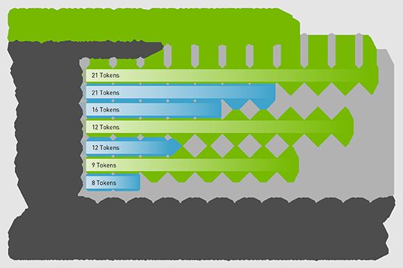NVIDIA GPUs Accelerate Dassault Systèmes SIMULIA's Abaqus/Standard