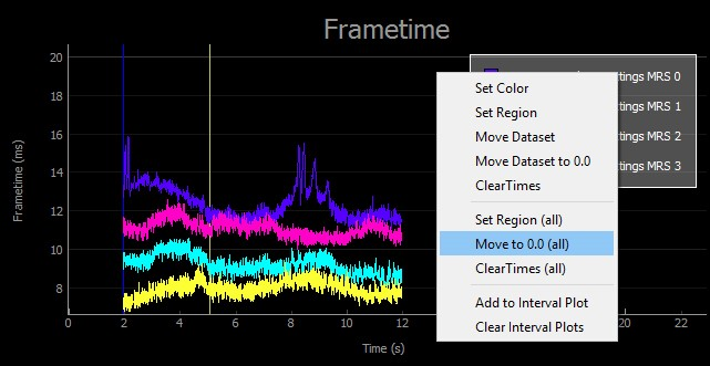 Free NVIDIA FCAT VR Performance Analysis Tool Available For