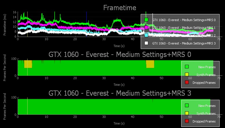 Free NVIDIA FCAT VR Performance Analysis Tool Available Now