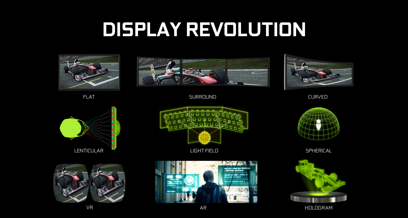 Virtual Reality | Technology | GeForce