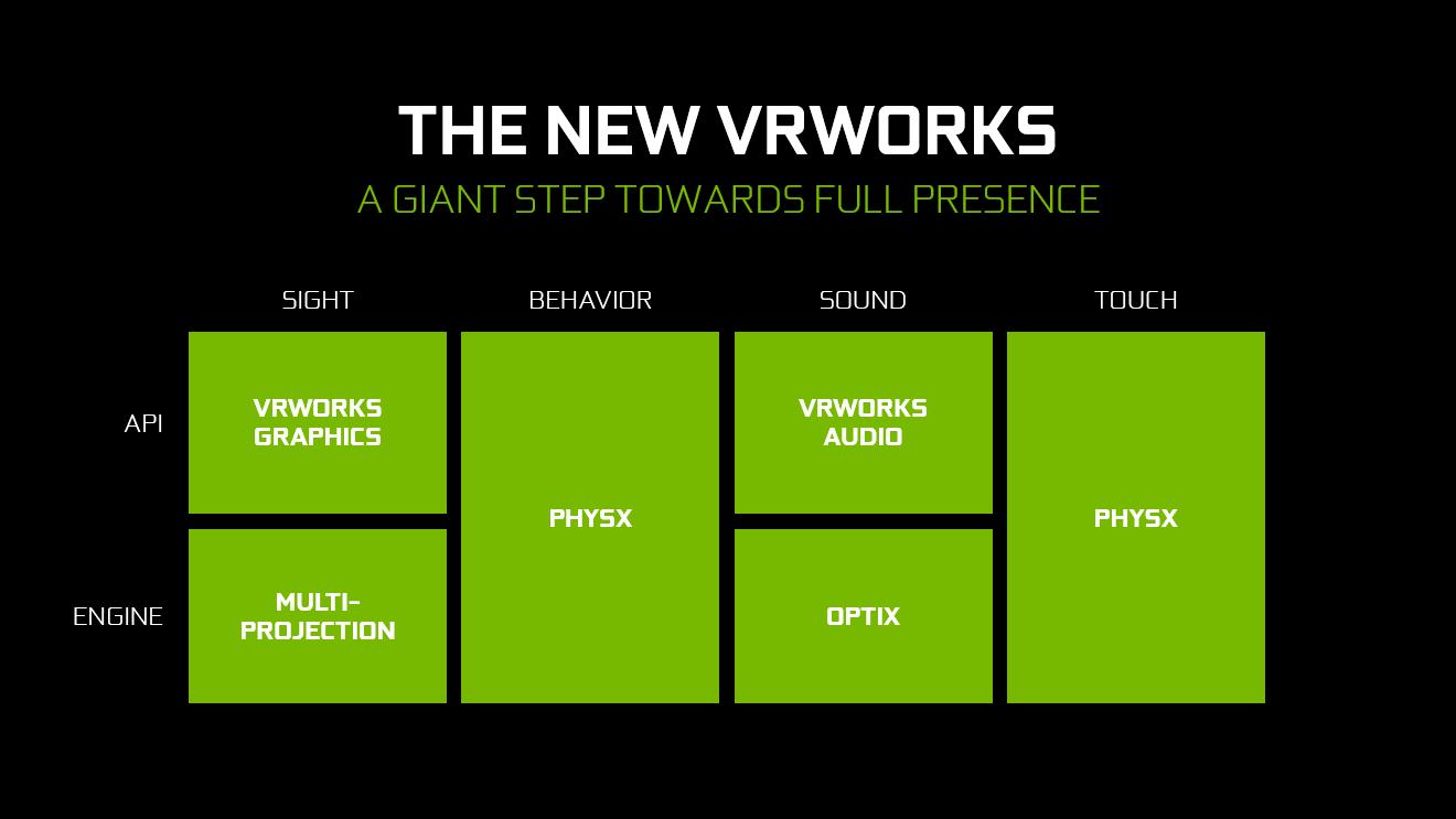 VRWorks