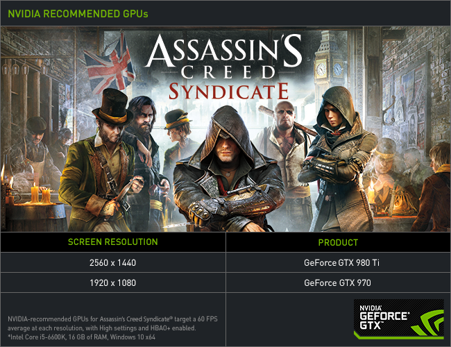 Assassin's Creed Syndicate NVIDIA Recommended GPUs