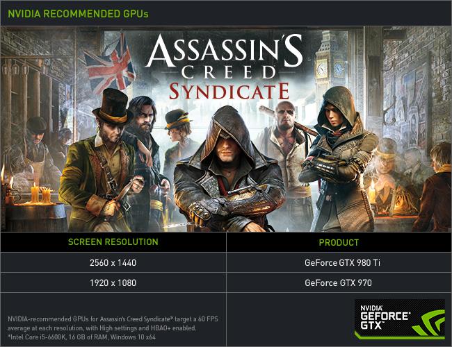 《刺客教條: 梟雄》NVIDIA 推薦的 GPU