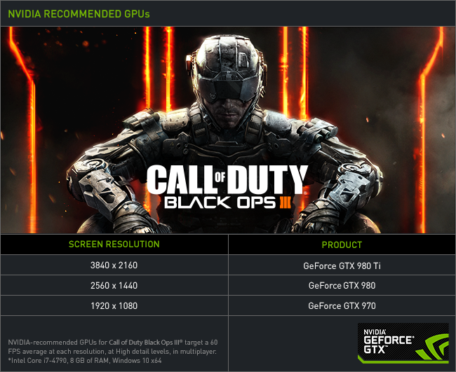 Call of Duty: Black Ops 3 NVIDIA Recommended GPUs