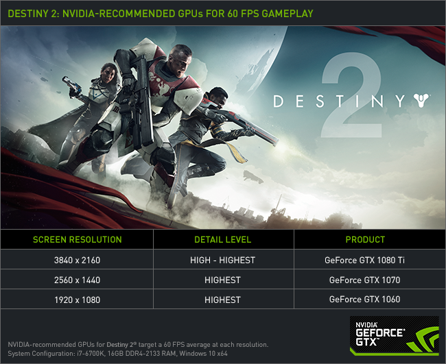 Destiny 2 PC Graphics and Performance Guide | GeForce