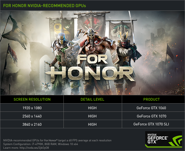 For Honor NVIDIA-Recommended Graphics Cards (GPUs)