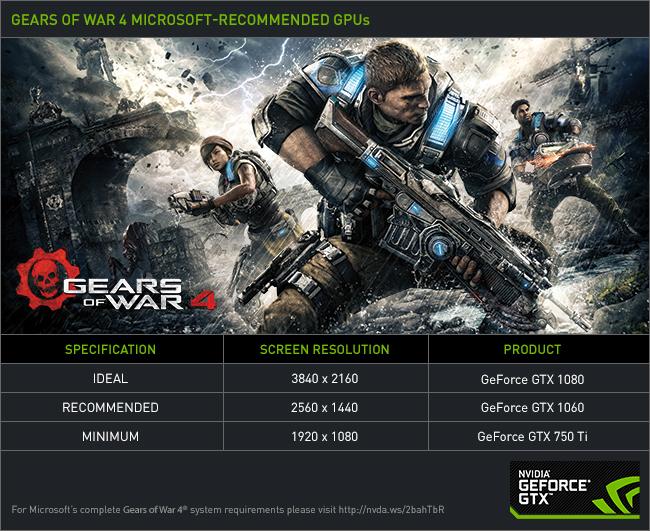 """微软建议为""""战争机器 4 (Gears of War 4)""""使用的 GeForce GTX GPU"""