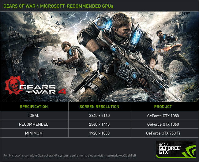 """战争机器 4 (Gears of War 4)""Microsoft GeForce GTX GPU 推荐"