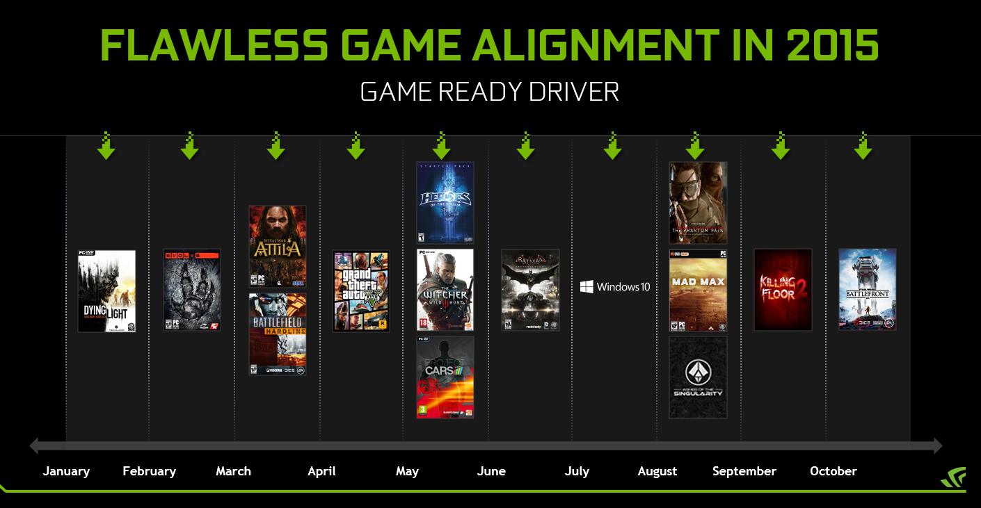 NVIDIA DRIVERS GeForce Game Ready Driver WHQL