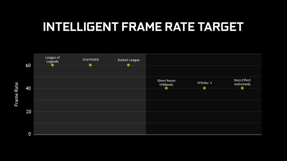 INTELLIGENT FRAME RATE TARGET