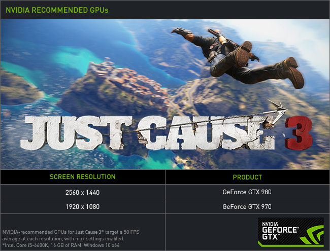 Just Cause 3 NVIDIA Recommended GPUs