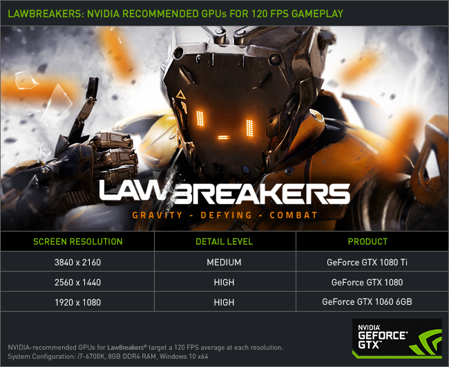 LawBreakers NVIDIA-Recommended GPUs for 120 FPS gaming at 1920x1080, 2560x1440, and 3840x2160