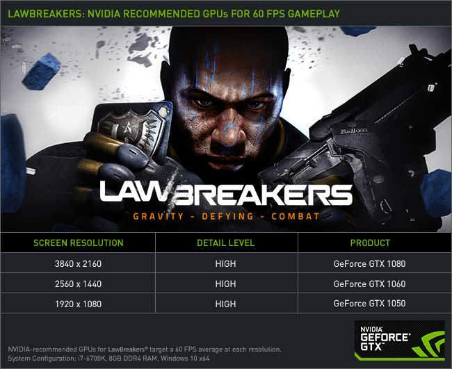 LawBreakers NVIDIA-Recommended GPUs for 60 FPS gaming at 1920x1080, 2560x1440, and 3840x2160