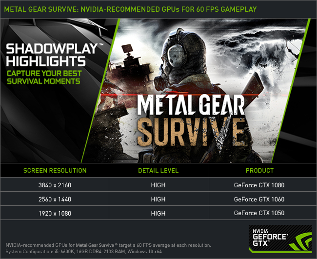 NVIDIA's recommended GeForce GTX graphics cards for Metal Gear Survive