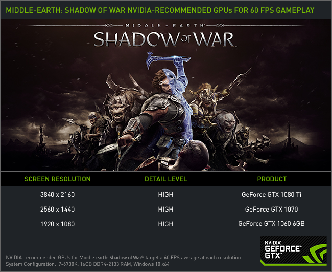 Middle-earth: Shadow of War NVIDIA GeForce GTX Recommended Graphics Cards For 60 FPS, High-Quality Gameplay