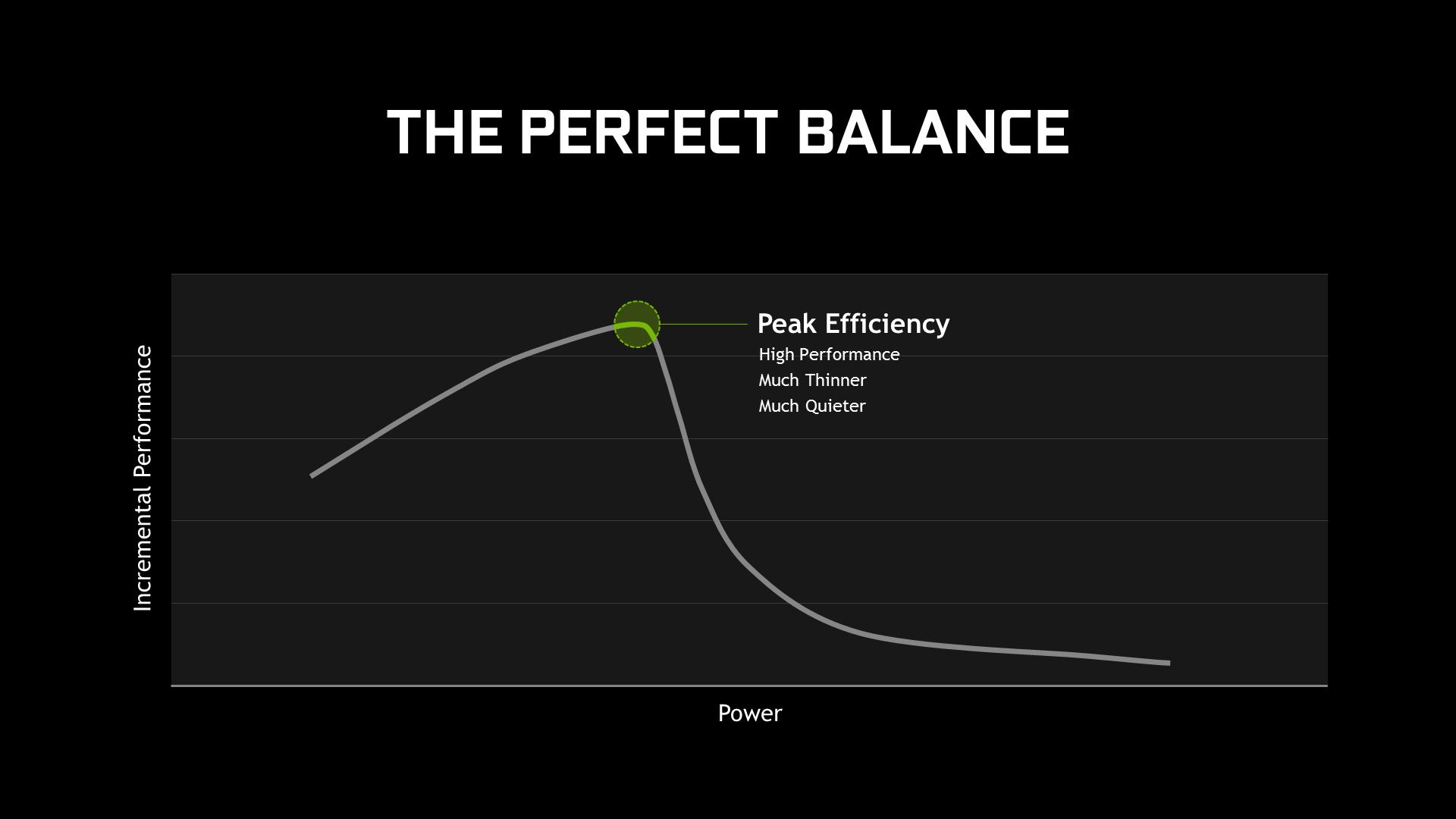 NVIDIA GeForce GTX Max Q Design Philosophy Laptops The Marvels Of