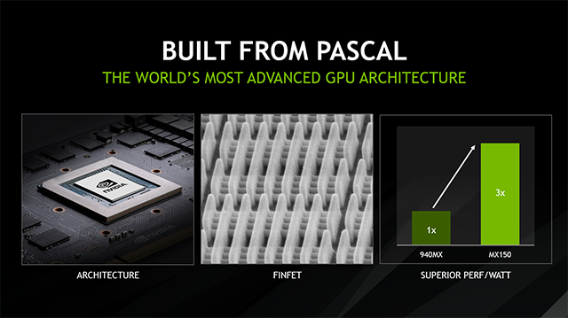 NVIDIA GeForce MX150 Laptops - Built From Pascal