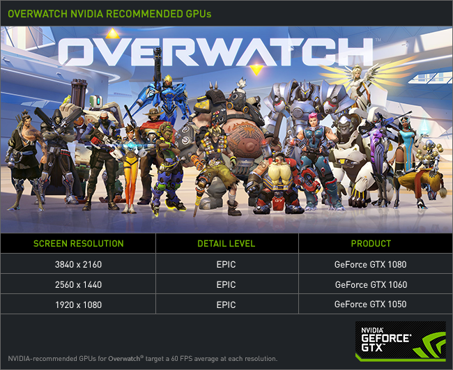 Overwatch Anniversary Edition NVIDIA GeForce GTX Recommended Graphics Cards