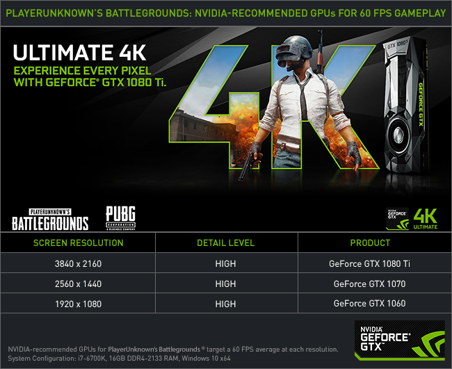 PlayerUnknown's Battlegrounds (PUBG) NVIDIA GeForce GTX Recommended Graphics Cards