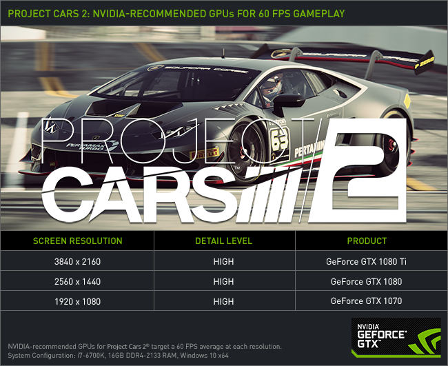 Project Cars 2 Nvidia Geforce Gtx Recommended Graphics Cards