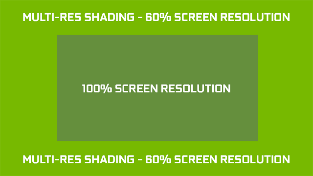 Shadow Warrior 2 NVIDIA Multi-Res Shading 境界