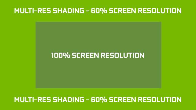 影子武士 2 (Shadow Warrior 2) NVIDIA 多分辨率阴影边框