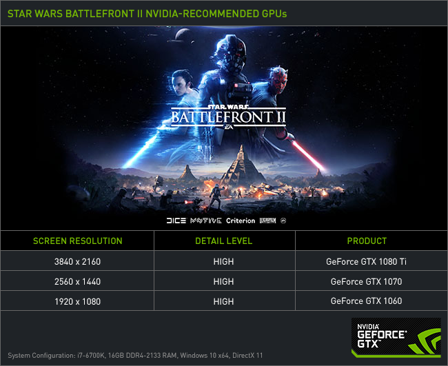 Star Wars Battlefront II NVIDIA GeForce GTX Recommended Graphics Cards