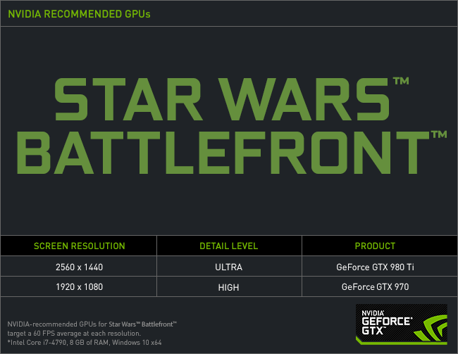 Star Wars Battlefront NVIDIA Recommended GPUs