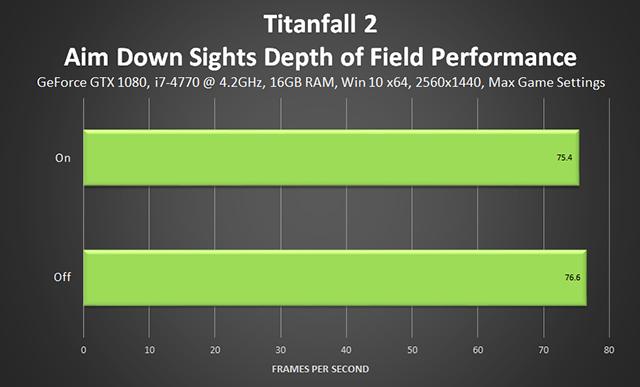 「タイタンフォール 2 (Titanfall 2)」 - ADS 被写界深度のパフォーマンス