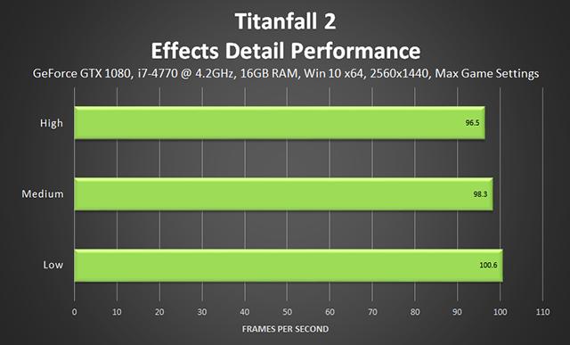「タイタンフォール 2 (Titanfall 2)」 - エフェクトディテールのパフォーマンス