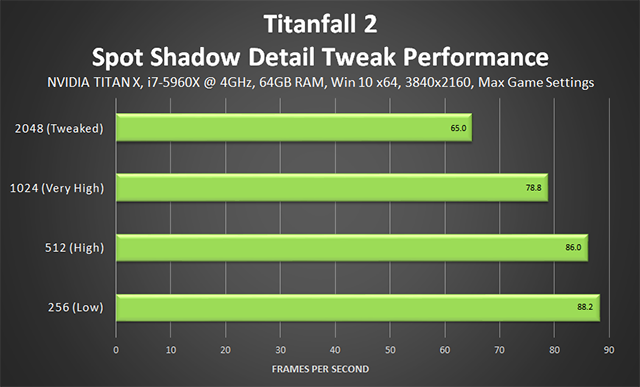 Titanfall 2 - Spot Shadow Detail Tweak Performance